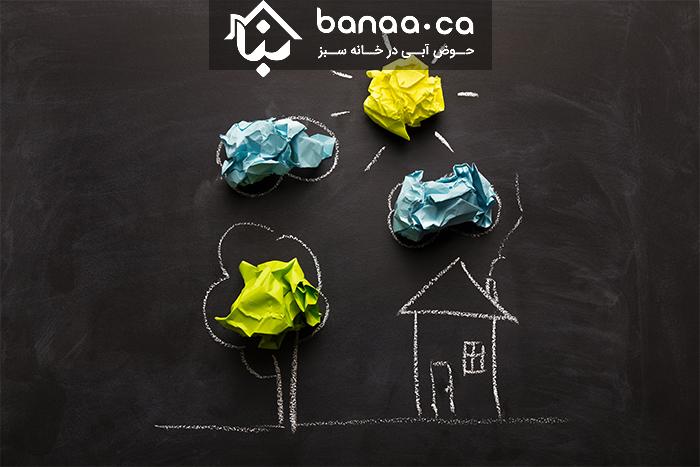 Photo of افزایش نرخ بهره؛ مردم میخرند یا میترسند؟ تورنتو استار گزارش میدهد