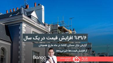 Photo of قیمت خانهها در یک سال گذشته در کانادا ۳۱ درصد گرانتر شده است؛ گزارش ماه مارچ